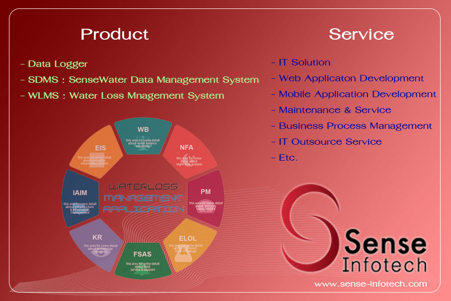Sense Info Tech Co.,Ltd.