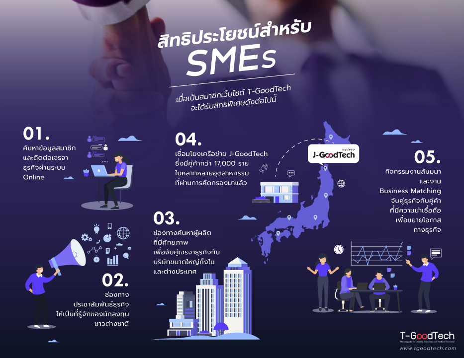 Benefits for SMEs who are T-GoodTech's member
